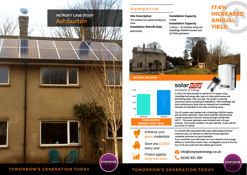 Retrofit Case Study