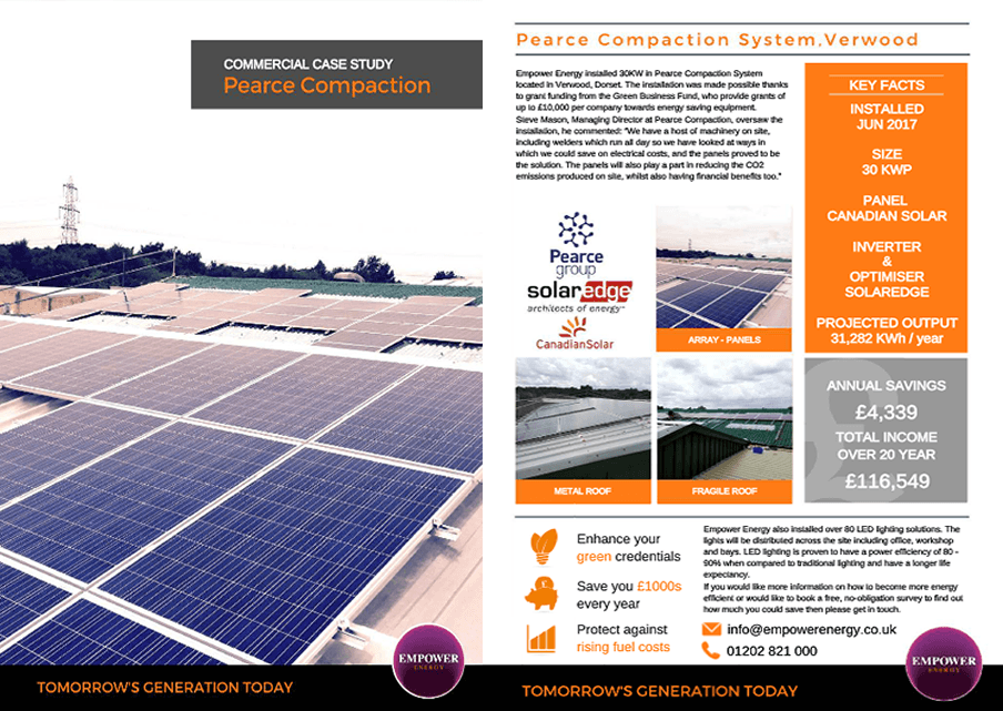 Solar Panels Manufacturing Companies | Empower Energy