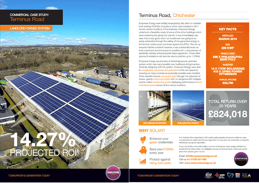 Solar Case Study For Terminius Road