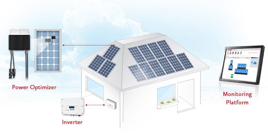 Tesla Powerwall 2 residential