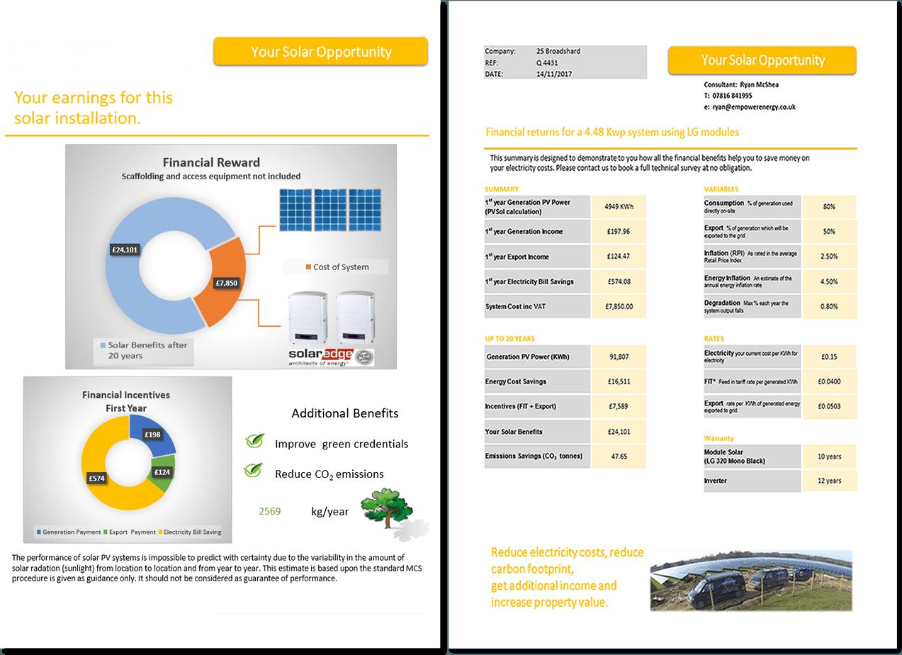 Commercial Solar Installation Img
