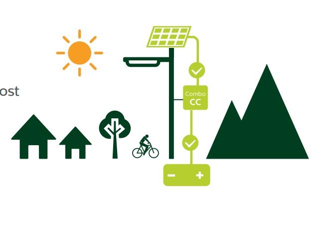 off grid solar graphics 2